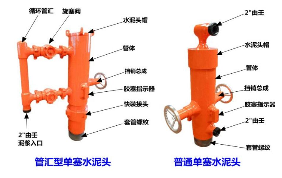 Cementing Head Single Plug Type