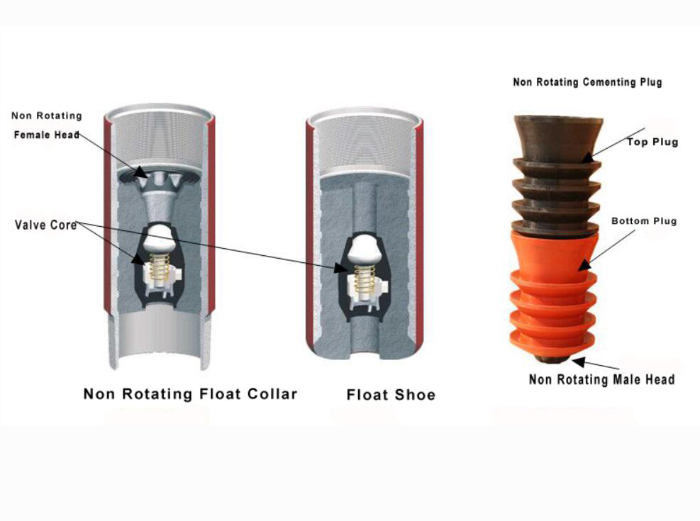 Float Collar&Shoe Non Rotating Type